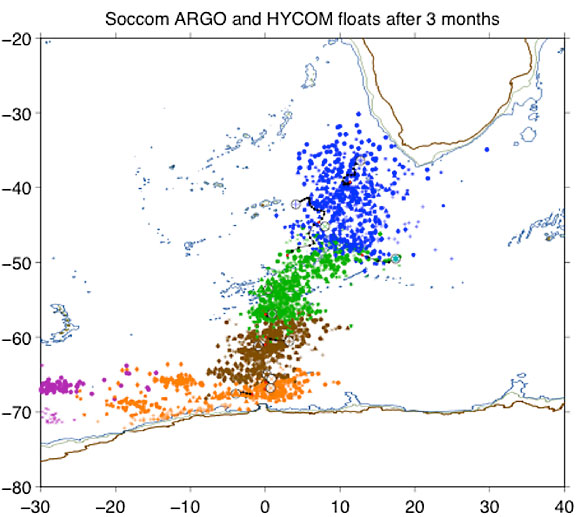 SOCCOM ARGO and HYCOM floats